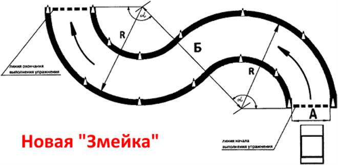 Экзамен мотоцикл площадка