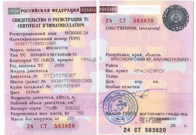 Документы для прекращения регистрации