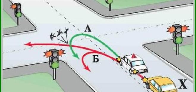 Можно ли делать разворот на перекрестке