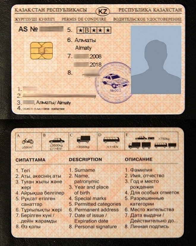Водительские права в Казахстане