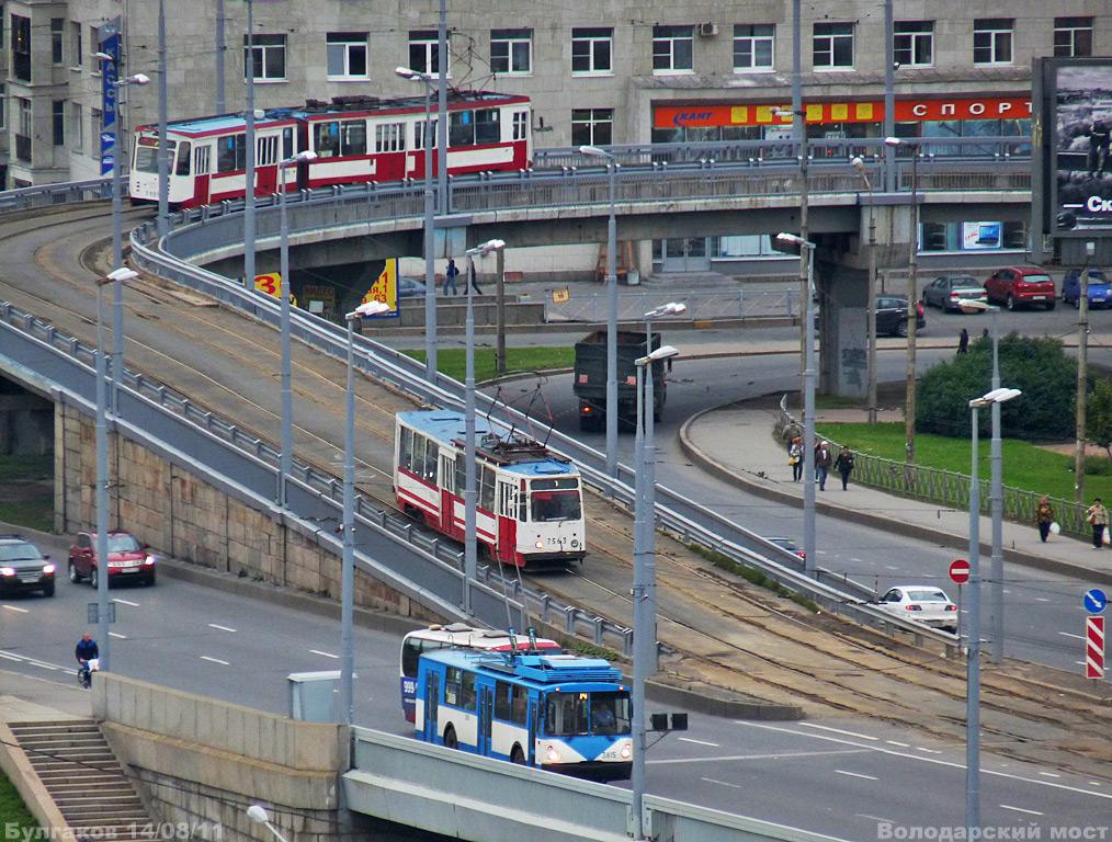 Ставки по налогу на транспорт в Питере
