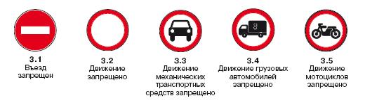Все знаки запрещающие движения